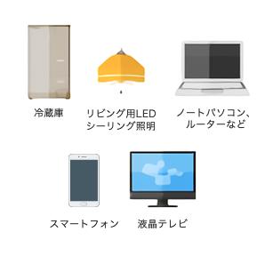 冷蔵庫 リビング用LEDシーリング照明 ノートパソコン、ルーターなど スマートフォン 液晶テレビ